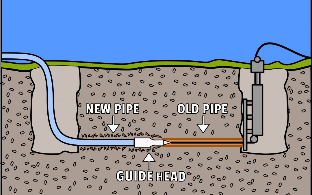 The Benefits Of Trenchless Pipe Repair
